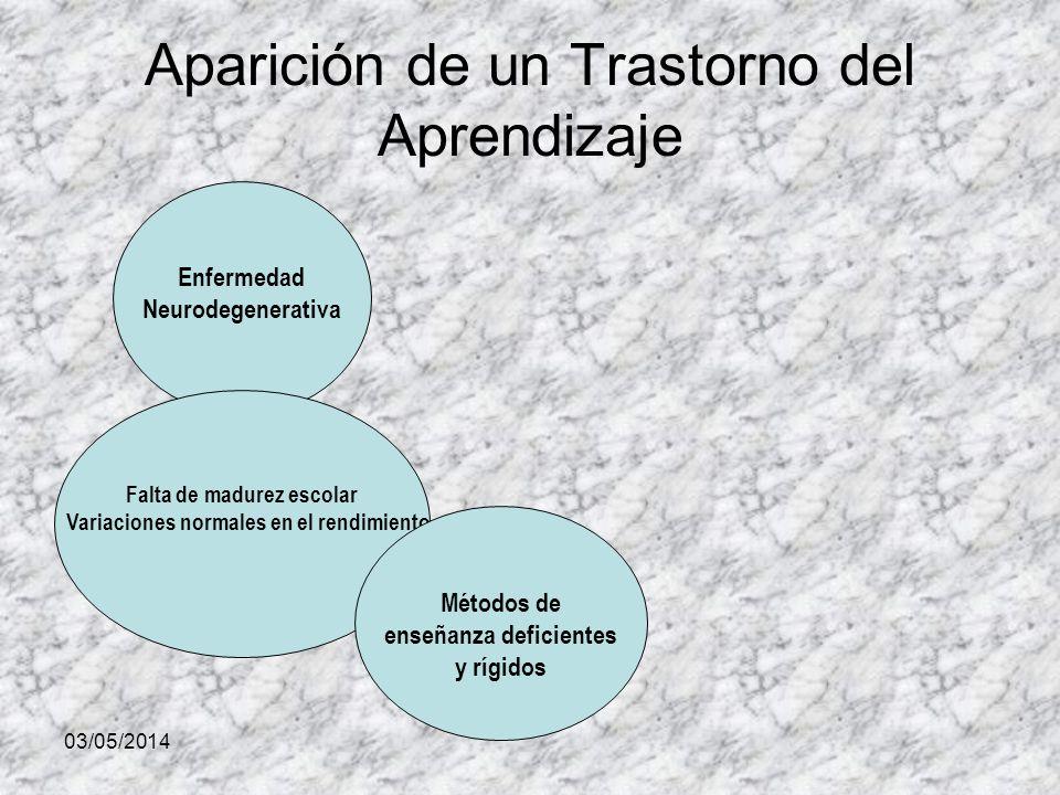 03/05/2014 Aparición de un Trastorno del Aprendizaje Falta de madurez escolar Variaciones normales en el rendimiento Enfermedad Neurodegenerativa Métodos de enseñanza deficientes y rígidos