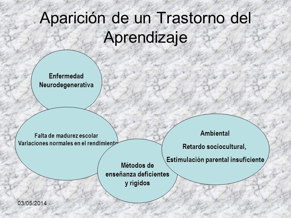 03/05/2014 Aparición de un Trastorno del Aprendizaje Falta de madurez escolar Variaciones normales en el rendimiento Enfermedad Neurodegenerativa Métodos de enseñanza deficientes y rígidos Ambiental Retardo sociocultural, Estimulación parental insuficiente