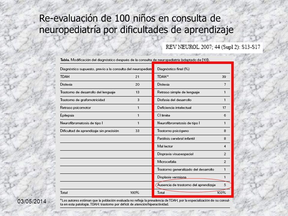 03/05/2014 Re-evaluación de 100 niños en consulta de neuropediatría por dificultades de aprendizaje