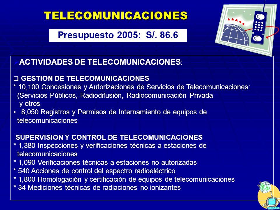 TELECOMUNICACIONES ACTIVIDADES DE TELECOMUNICACIONES : GESTION DE TELECOMUNICACIONES * 10,100 Concesiones y Autorizaciones de Servicios de Telecomunicaciones: (Servicios Públicos, Radiodifusión, Radiocomunicación Privada y otros 8,050 Registros y Permisos de Internamiento de equipos de telecomunicaciones SUPERVISION Y CONTROL DE TELECOMUNICACIONES * 1,380 Inspecciones y verificaciones técnicas a estaciones de telecomunicaciones * 1,090 Verificaciones técnicas a estaciones no autorizadas * 540 Acciones de control del espectro radioeléctrico * 1,800 Homologación y certificación de equipos de telecomunicaciones * 34 Mediciones técnicas de radiaciones no ionizantes Presupuesto 2005: S/.