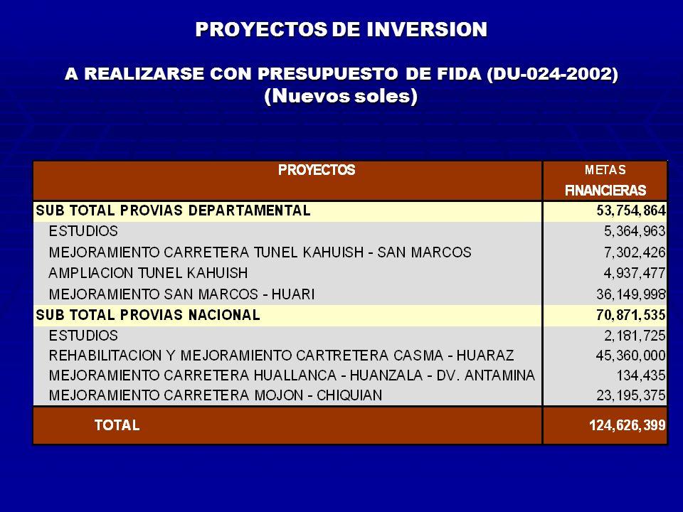 PROYECTOS DE INVERSION A REALIZARSE CON PRESUPUESTO DE FIDA (DU-024-2002) (Nuevos soles)