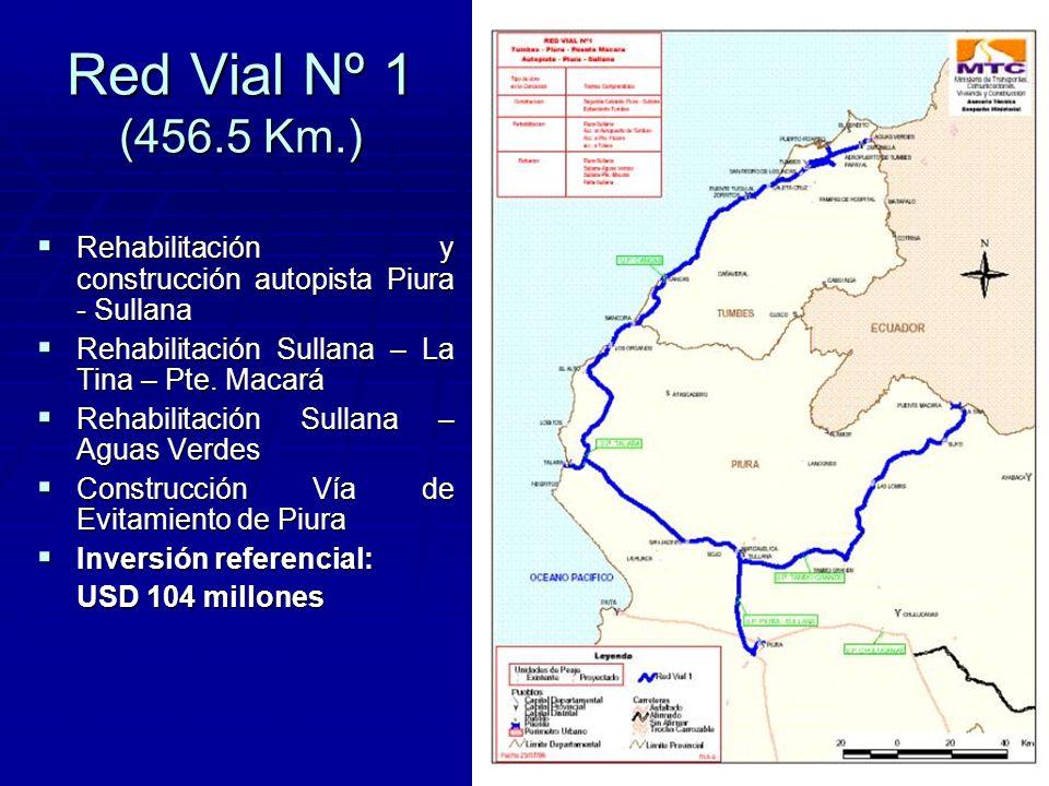 Red Vial Nº 1 (456.5 Km.) Rehabilitación y construcción autopista Piura - Sullana Rehabilitación y construcción autopista Piura - Sullana Rehabilitación Sullana – La Tina – Pte.
