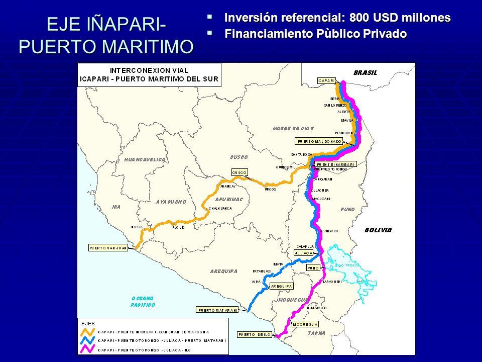 EJE IÑAPARI- PUERTO MARITIMO Inversión referencial: 800 USD millones Inversión referencial: 800 USD millones Financiamiento Pùblico Privado Financiamiento Pùblico Privado