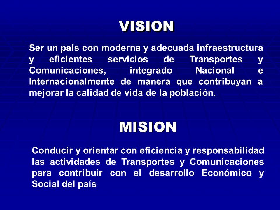 VISIONVISION Ser un país con moderna y adecuada infraestructura y eficientes servicios de Transportes y Comunicaciones, integrado Nacional e Internacionalmente de manera que contribuyan a mejorar la calidad de vida de la población.
