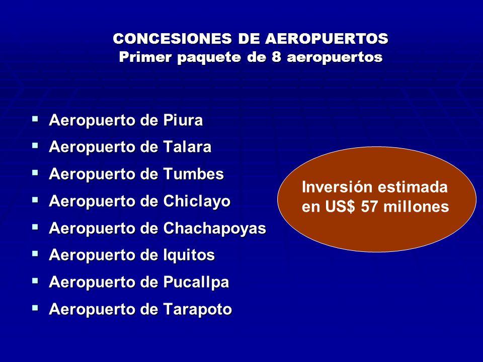 Aeropuerto de Piura Aeropuerto de Piura Aeropuerto de Talara Aeropuerto de Talara Aeropuerto de Tumbes Aeropuerto de Tumbes Aeropuerto de Chiclayo Aeropuerto de Chiclayo Aeropuerto de Chachapoyas Aeropuerto de Chachapoyas Aeropuerto de Iquitos Aeropuerto de Iquitos Aeropuerto de Pucallpa Aeropuerto de Pucallpa Aeropuerto de Tarapoto Aeropuerto de Tarapoto CONCESIONES DE AEROPUERTOS Primer paquete de 8 aeropuertos Inversión estimada en US$ 57 millones