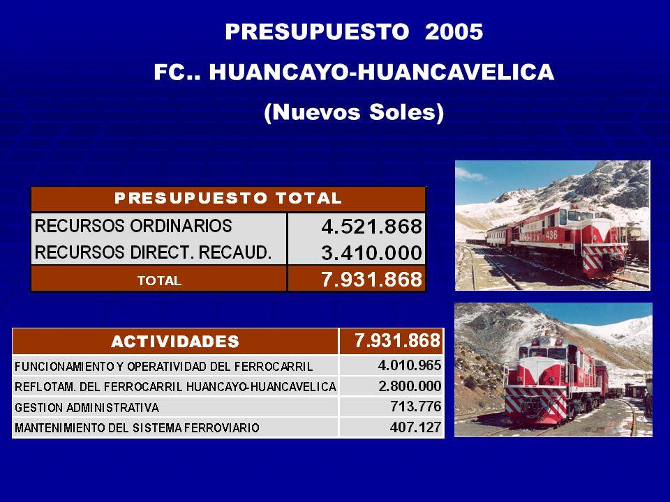 PRESUPUESTO 2005 FC.. HUANCAYO-HUANCAVELICA (Nuevos Soles)