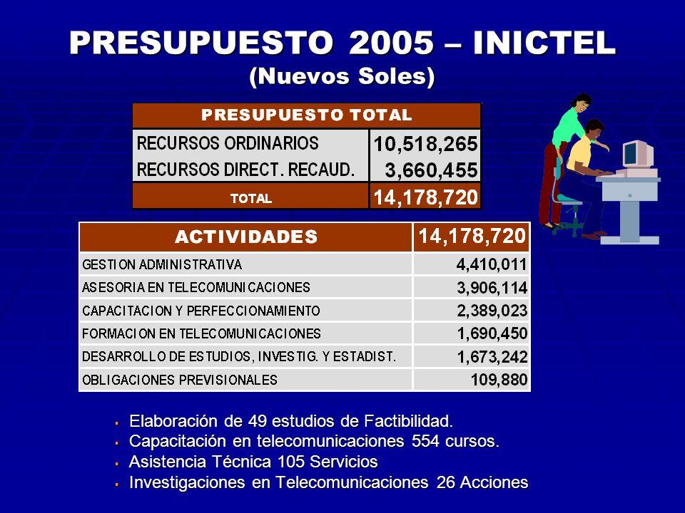PRESUPUESTO 2005 – INICTEL (Nuevos Soles) Elaboración de 49 estudios de Factibilidad.