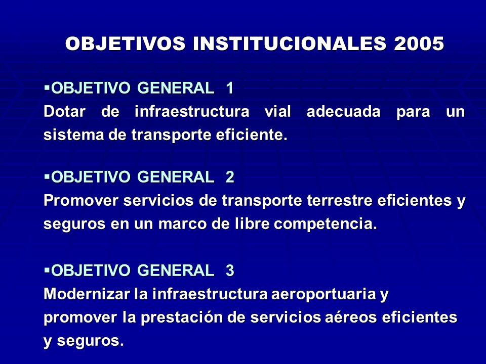 OBJETIVO GENERAL 4 OBJETIVO GENERAL 4 Mejorar la infraestructura portuaria y promover la prestación de servicios acuáticos eficientes y seguros.