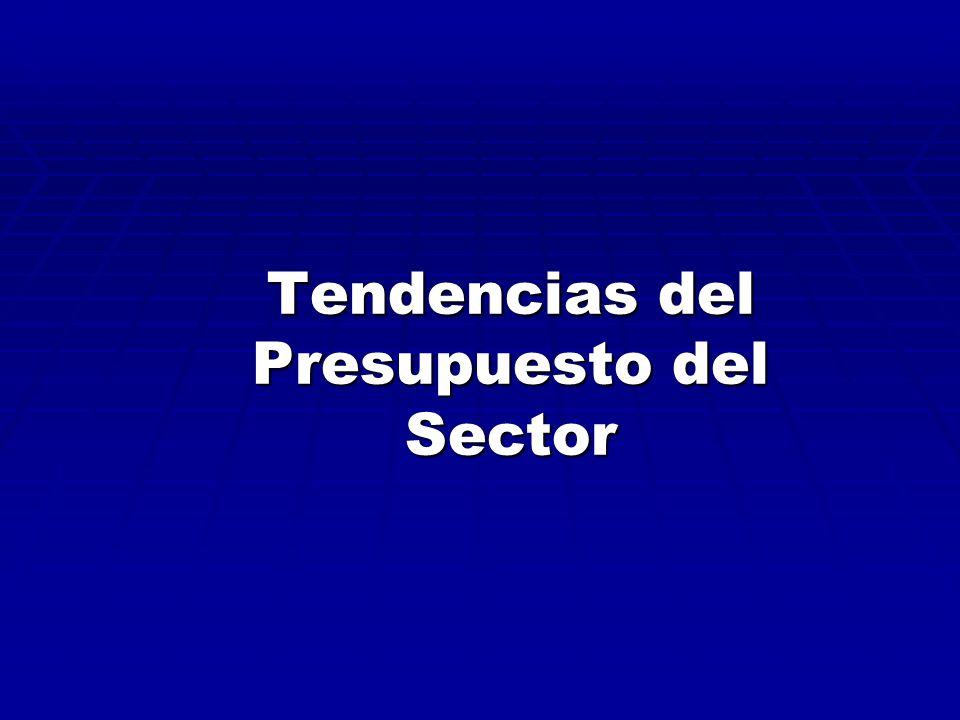 Tendencias del Presupuesto del Sector