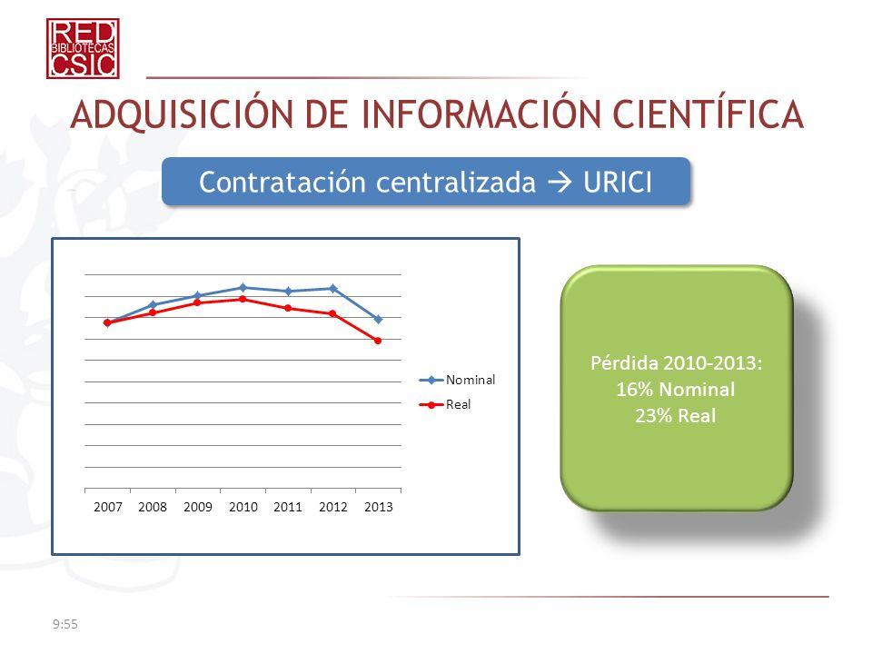 ADQUISICIÓN DE INFORMACIÓN CIENTÍFICA Contratación centralizada URICI 9:57 Pérdida 2010-2013: 16% Nominal 23% Real Pérdida 2010-2013: 16% Nominal 23%
