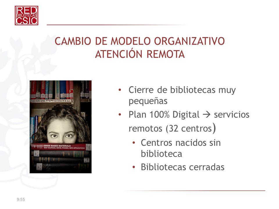 CAMBIO DE MODELO ORGANIZATIVO ATENCIÓN REMOTA Cierre de bibliotecas muy pequeñas Plan 100% Digital servicios remotos (32 centros ) Centros nacidos sin biblioteca Bibliotecas cerradas 9:57
