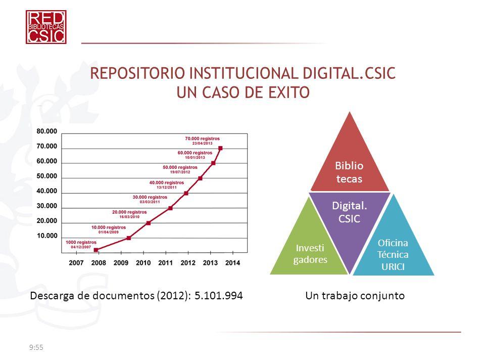 REPOSITORIO INSTITUCIONAL DIGITAL.CSIC UN CASO DE EXITO 9:57 Descarga de documentos (2012): 5.101.994Un trabajo conjunto
