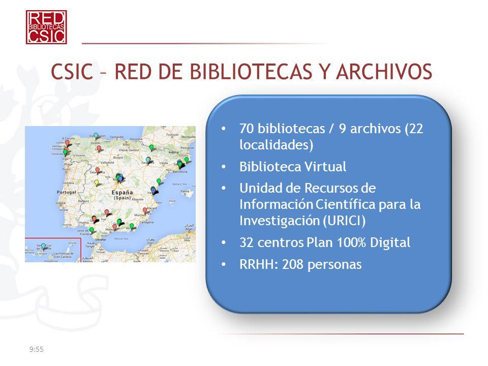 9:57 CSIC – RED DE BIBLIOTECAS Y ARCHIVOS 70 bibliotecas / 9 archivos (22 localidades) Biblioteca Virtual Unidad de Recursos de Información Científica para la Investigación (URICI) 32 centros Plan 100% Digital RRHH: 208 personas 70 bibliotecas / 9 archivos (22 localidades) Biblioteca Virtual Unidad de Recursos de Información Científica para la Investigación (URICI) 32 centros Plan 100% Digital RRHH: 208 personas
