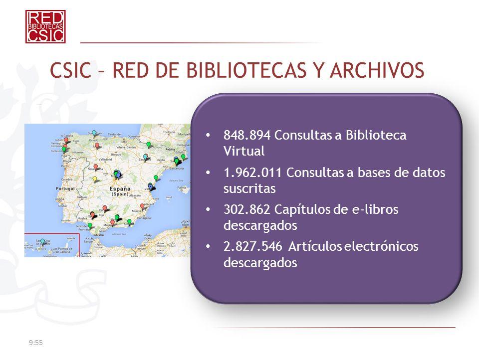 9:57 CSIC – RED DE BIBLIOTECAS Y ARCHIVOS 848.894 Consultas a Biblioteca Virtual 1.962.011 Consultas a bases de datos suscritas 302.862 Capítulos de e-libros descargados 2.827.546 Artículos electrónicos descargados 848.894 Consultas a Biblioteca Virtual 1.962.011 Consultas a bases de datos suscritas 302.862 Capítulos de e-libros descargados 2.827.546 Artículos electrónicos descargados