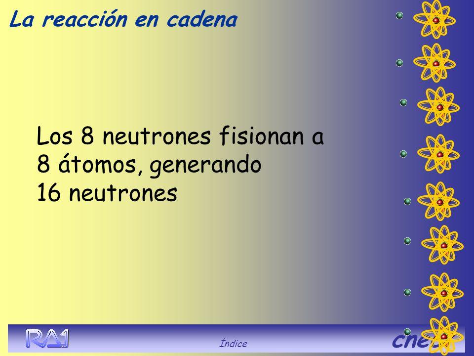 La reacción en cadena Índice cnea Los 4 neutrones fisionan a 4 átomos, generando 8 neutrones