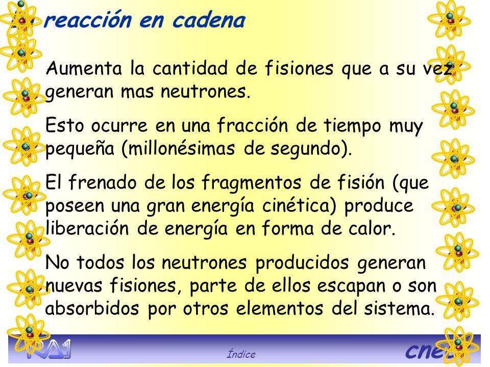Índice cnea La reacción en cadena Los 8 neutrones fisionan a 8 átomos, generando 16 neutrones