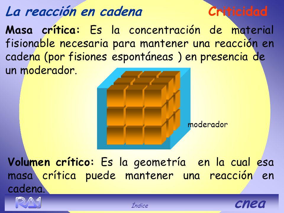 Criticidad La reacción en cadena Índice cnea Se da cuando la cantidad de neutrones producidos por fisión (A), es igual a la cantidad de neutrones abso