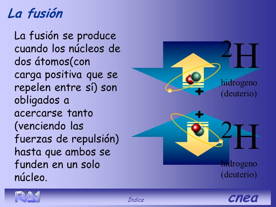 La fusión ¿Qué es? Índice cnea