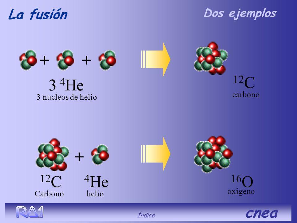 Índice cnea La fusión Es lo que sucede en las estrellas. Con altas temperatura del orden de los millones de grados centígrados y grandes campos gravit