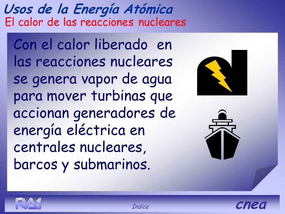 La energía Atómica ¿En que se usa? Índice cnea