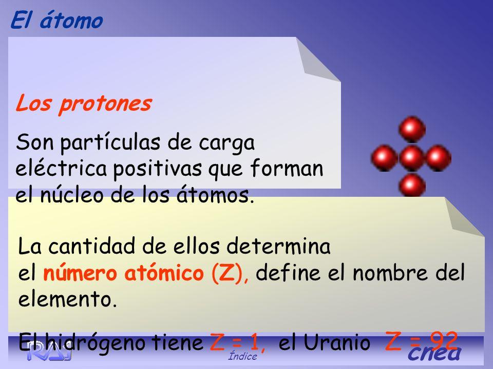 Esta compuesto por... El átomo Índice cnea Es la partícula mas pequeña en la que se puede dividir la materia sin que pierda sus propiedades físicas y
