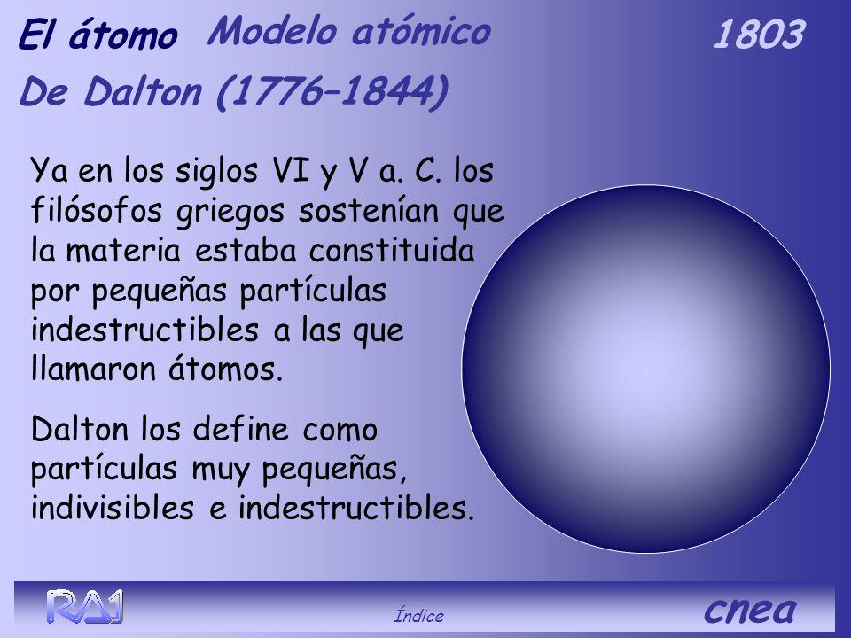 Los electrones Son partículas de carga negativa que circundan al núcleo de los átomos. En igual cantidad a la de los protones equilibrando el átomo el