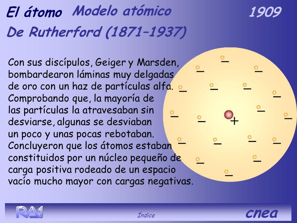 _ _ _ _ _ __ _ _ _ _ _ El átomo Índice cnea Modelo atómico De Thompson (1856–1940) 1897 Demostró la existencia de los electrones, cargados negativamen