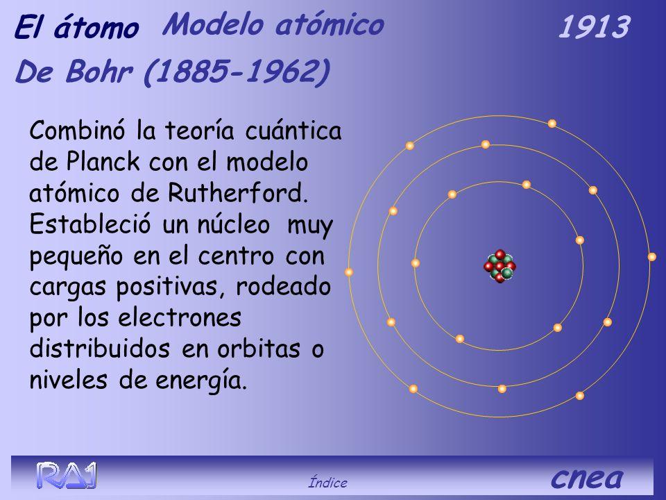 El átomo Índice cnea Modelo atómico De Rutherford (1871–1937) 1909 + _ _ _ _ _ _ _ _ _ _ _ _ _ _ _ _ _ _ Con sus discípulos, Geiger y Marsden, bombard