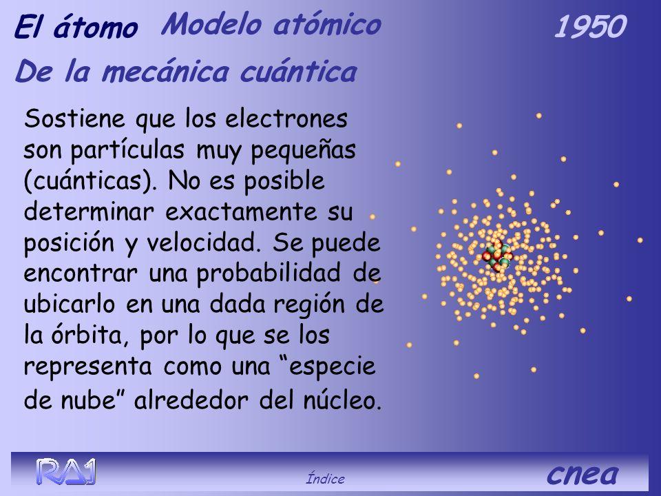 El átomo Índice cnea Modelo atómico De Bohr (1885-1962) 1913 Combinó la teoría cuántica de Planck con el modelo atómico de Rutherford. Estableció un n