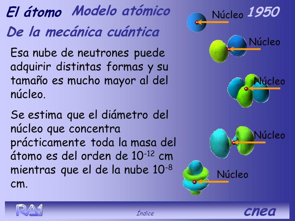 El átomo Índice cnea Modelo atómico De la mecánica cuántica 1950 Sostiene que los electrones son partículas muy pequeñas (cuánticas). No es posible de