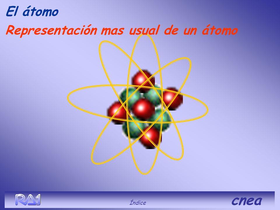 El átomo Índice cnea Modelo atómico De la mecánica cuántica 1950 Esa nube de neutrones puede adquirir distintas formas y su tamaño es mucho mayor al d