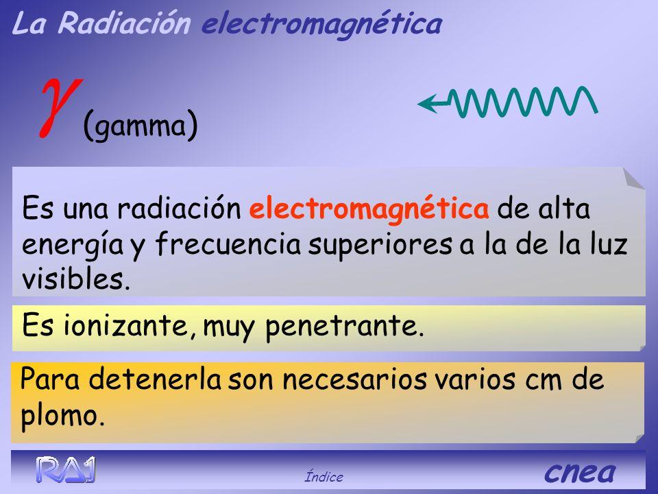 Electricidad Ondas de radio Microondas Infrarrojo (calor) Luz visible Ultravioletas Rayos X Rayos Rayos cósmicos Índice cnea Baja frecuencia Longitud