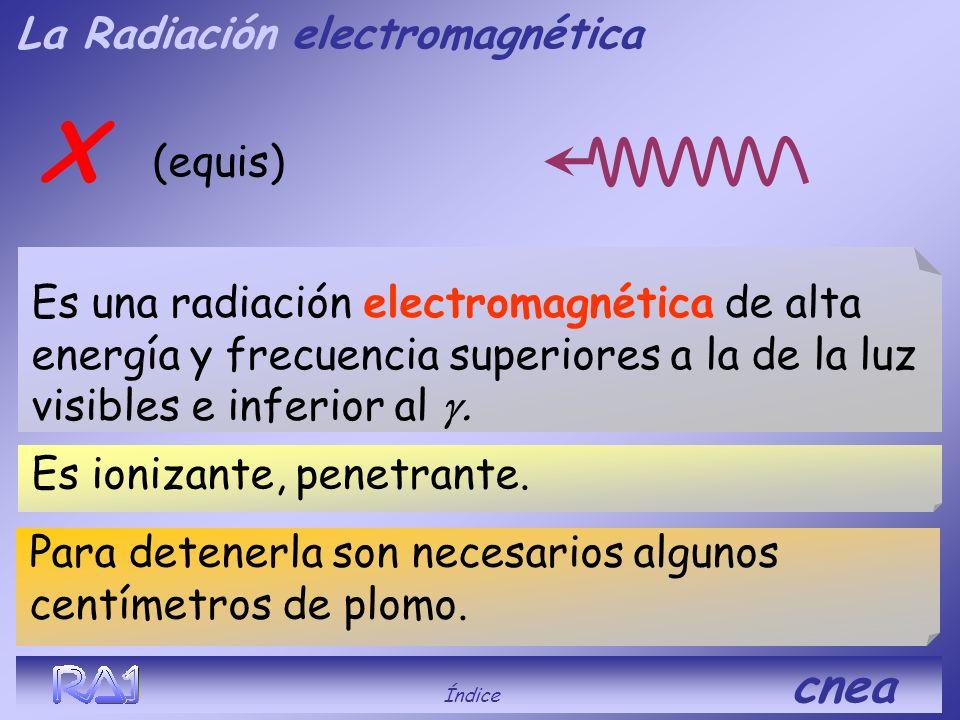 ( gamma ) La Radiación electromagnética Índice cnea Es ionizante, muy penetrante. Es una radiación electromagnética de alta energía y frecuencia super