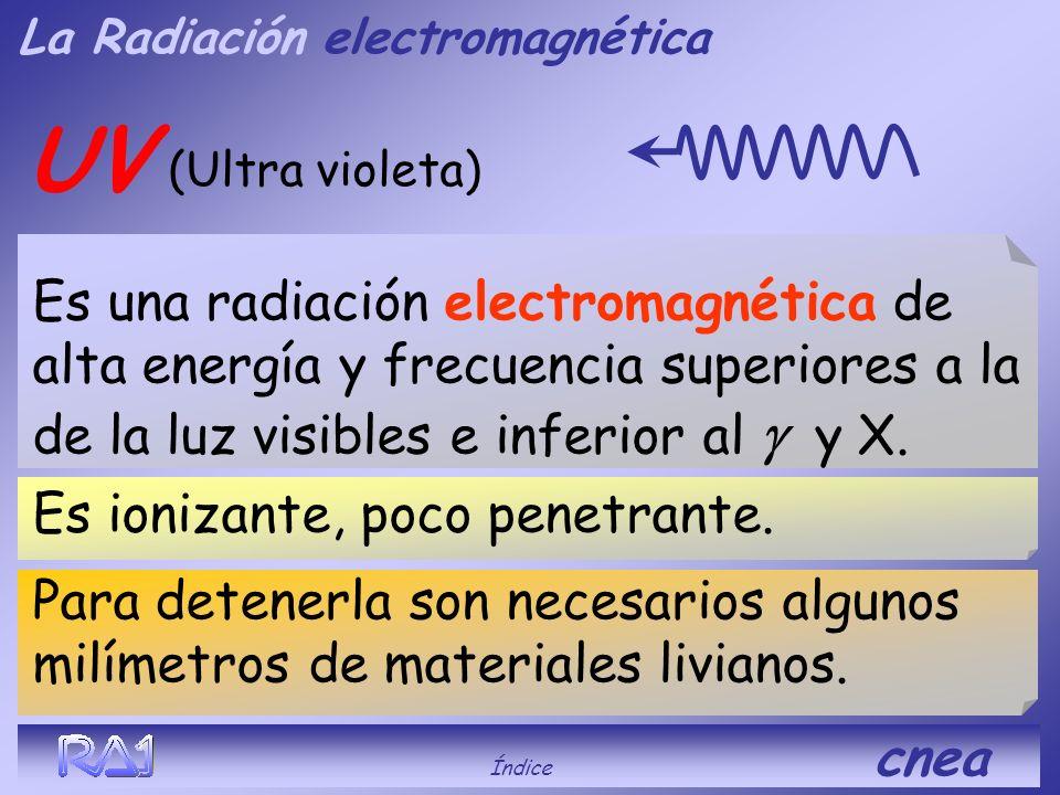 X (equis) Índice cnea Es ionizante, penetrante. Es una radiación electromagnética de alta energía y frecuencia superiores a la de la luz visibles e in
