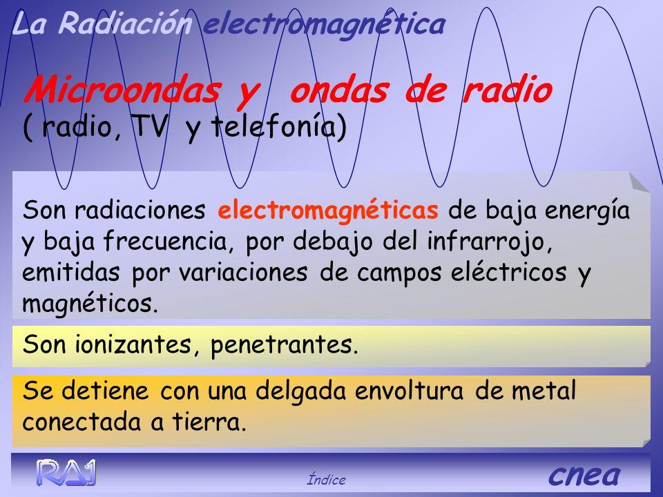 Infrarroja (trasmisión de calor) Índice cnea Es ionizante, poco penetrante. Es una radiación electromagnética de baja energía y baja frecuencia, por d