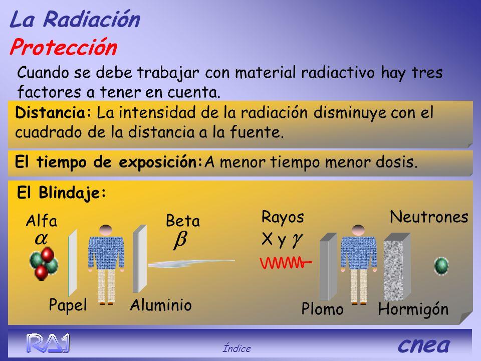 Índice cnea Son ionizantes, penetrantes. Son radiaciones electromagnéticas de baja energía y baja frecuencia, por debajo del infrarrojo, emitidas por