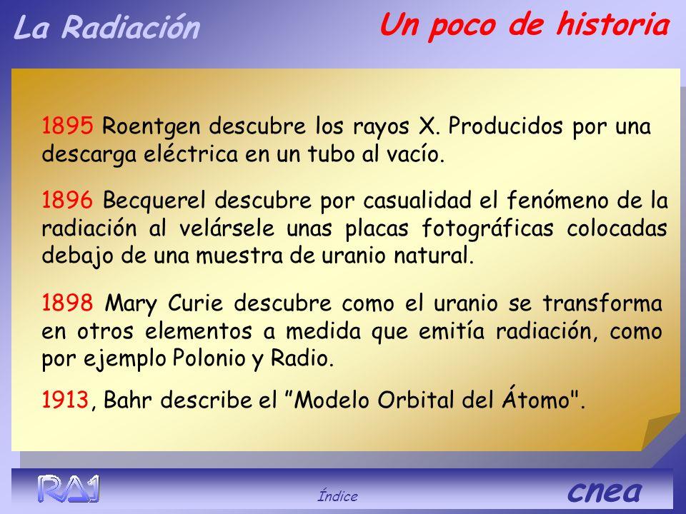 La radiación y los materiales radiactivos no son un invento del siglo XX. Una parte de los radionucleidos aparecen hace algo más de 5000 millones de a