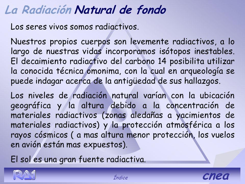 Natural de fondo Terrestre 1.675 milisivert 82% Cósmica 0.315 milisivert 18% Natural 1.990 milisivert 82% Médicas 0.4 milisivert 17% Lluvia radiactiva