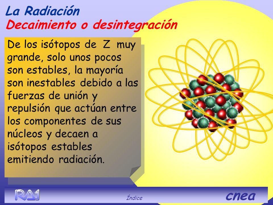 Natural de fondoLa Radiación La radiación ionizante puede romper moléculas de las células y matarlas, o modificar su ADN, con lo cual, si pueden llega