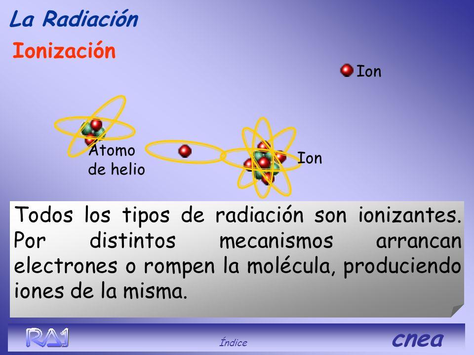 Molécula Alfa La Radiación Índice cnea Todos los tipos de radiación son ionizantes. Por distintos mecanismos arrancan electrones o rompen la molécula,