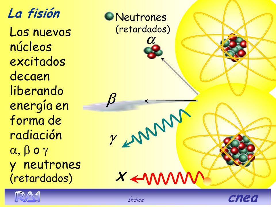 La energía cinética de los fragmentos de fisión y los neutrones se transforma en calor debido a los choques con átomos vecinos. La fisión Fragmento li