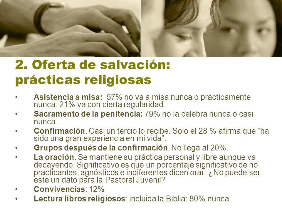 2. Oferta de salvación: prácticas religiosas Asistencia a misa: 57% no va a misa nunca o prácticamente nunca. 21% va con cierta regularidad. Sacrament