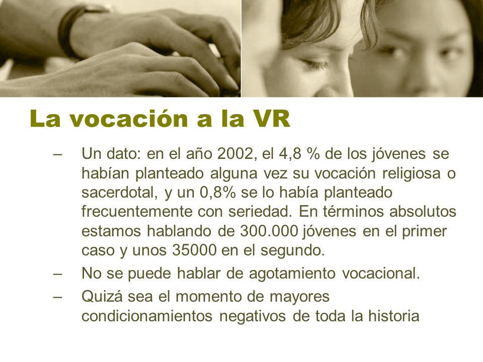 La vocación a la VR –Un dato: en el año 2002, el 4,8 % de los jóvenes se habían planteado alguna vez su vocación religiosa o sacerdotal, y un 0,8% se lo había planteado frecuentemente con seriedad.