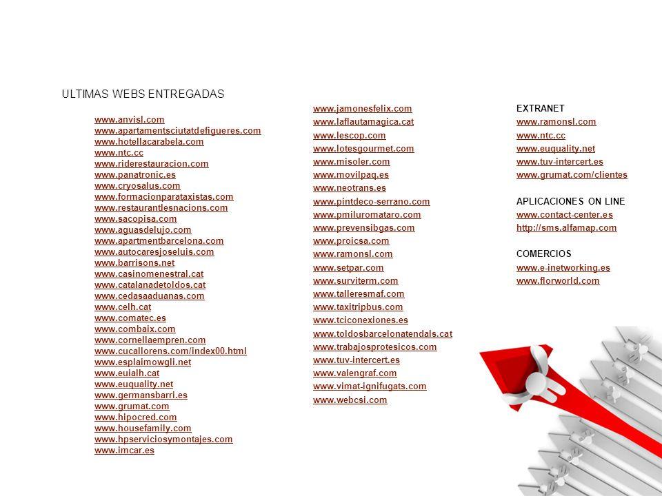 ULTIMAS WEBS ENTREGADAS www.anvisl.com www.apartamentsciutatdefigueres.com www.hotellacarabela.com www.ntc.cc www.riderestauracion.com www.panatronic.es www.cryosalus.com www.formacionparataxistas.com www.restaurantlesnacions.com www.sacopisa.com www.aguasdelujo.com www.apartmentbarcelona.com www.autocaresjoseluis.com www.barrisons.net www.casinomenestral.cat www.catalanadetoldos.cat www.cedasaaduanas.com www.celh.cat www.comatec.es www.combaix.com www.cornellaempren.com www.cucallorens.com/index00.html www.esplaimowgli.net www.euialh.cat www.euquality.net www.germansbarri.es www.grumat.com www.hipocred.com www.housefamily.com www.hpserviciosymontajes.com www.imcar.es www.jamonesfelix.com www.laflautamagica.cat www.lescop.com www.lotesgourmet.com www.misoler.com www.movilpaq.es www.neotrans.es www.pintdeco-serrano.com www.pmiluromataro.com www.prevensibgas.com www.proicsa.com www.ramonsl.com www.setpar.com www.surviterm.com www.talleresmaf.com www.taxitripbus.com www.tciconexiones.es www.toldosbarcelonatendals.cat www.trabajosprotesicos.com www.tuv-intercert.es www.valengraf.com www.vimat-ignifugats.com www.webcsi.com EXTRANET www.ramonsl.com www.ntc.cc www.euquality.net www.tuv-intercert.es www.grumat.com/clientes APLICACIONES ON LINE www.contact-center.es http://sms.alfamap.com COMERCIOS www.e-inetworking.es www.florworld.com