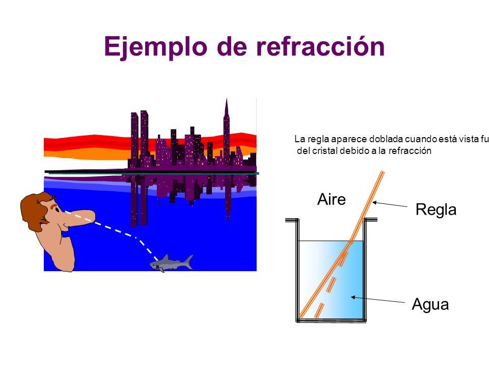 Ejemplo de refracción Regla Agua Aire La regla aparece doblada cuando está vista fuera del cristal debido a la refracción