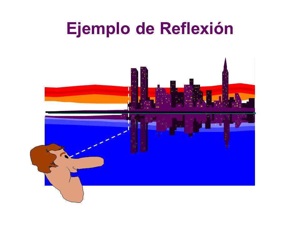Ejemplo de Reflexión