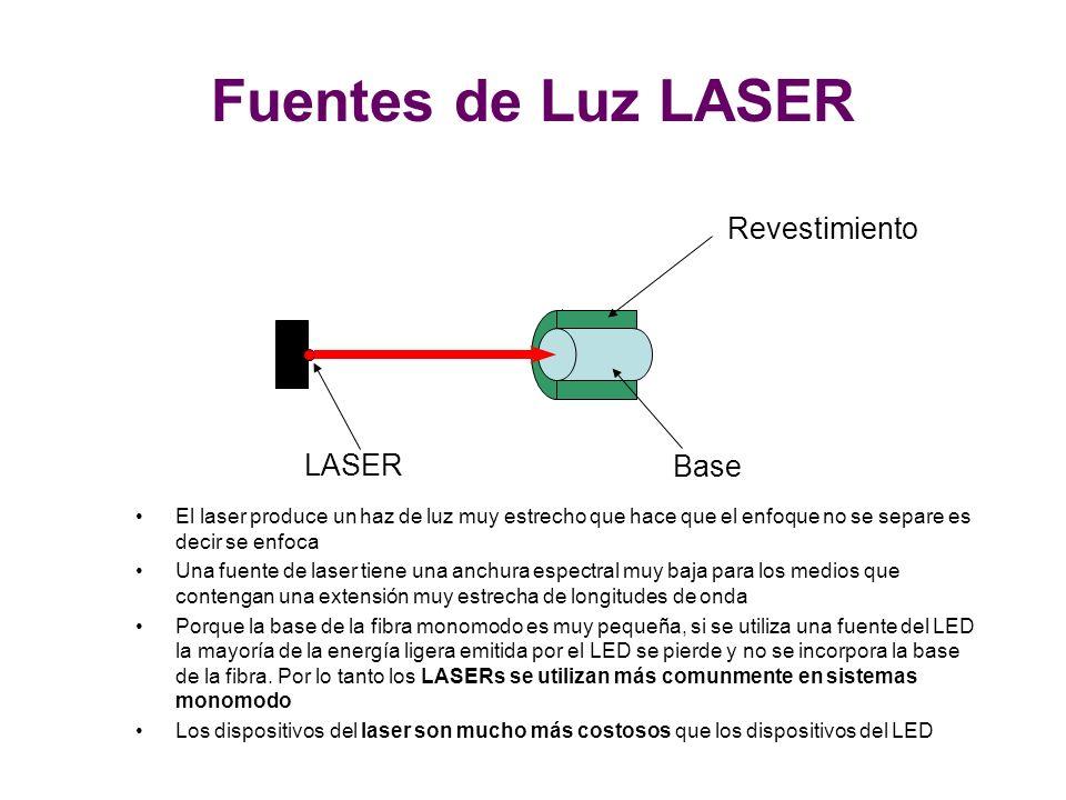 LASER Base Revestimiento El laser produce un haz de luz muy estrecho que hace que el enfoque no se separe es decir se enfoca Una fuente de laser tiene una anchura espectral muy baja para los medios que contengan una extensión muy estrecha de longitudes de onda Porque la base de la fibra monomodo es muy pequeña, si se utiliza una fuente del LED la mayoría de la energía ligera emitida por el LED se pierde y no se incorpora la base de la fibra.