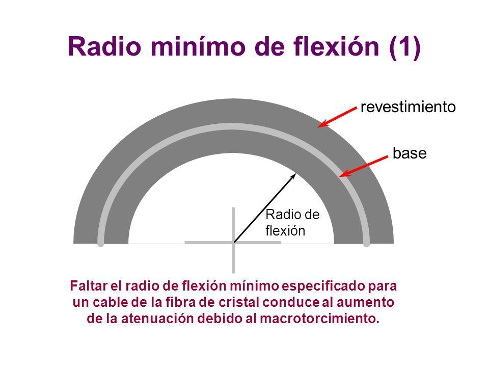 Faltar el radio de flexión mínimo especificado para un cable de la fibra de cristal conduce al aumento de la atenuación debido al macrotorcimiento.