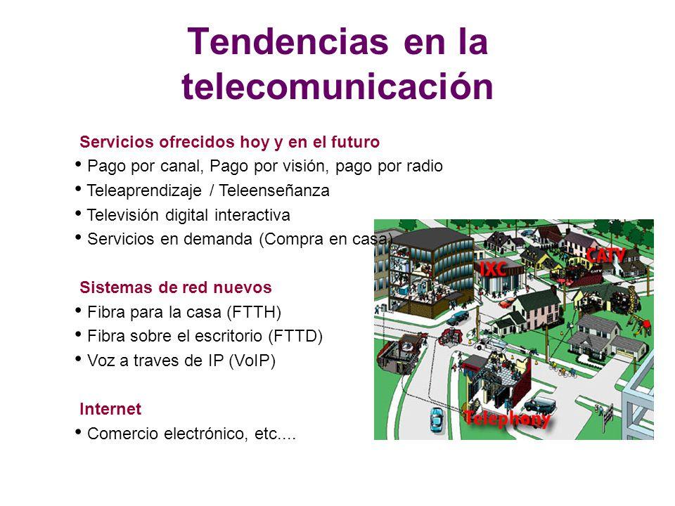 Servicios ofrecidos hoy y en el futuro Pago por canal, Pago por visión, pago por radio Teleaprendizaje / Teleenseñanza Televisión digital interactiva Servicios en demanda (Compra en casa) Sistemas de red nuevos Fibra para la casa (FTTH) Fibra sobre el escritorio (FTTD) Voz a traves de IP (VoIP) Internet Comercio electrónico, etc....