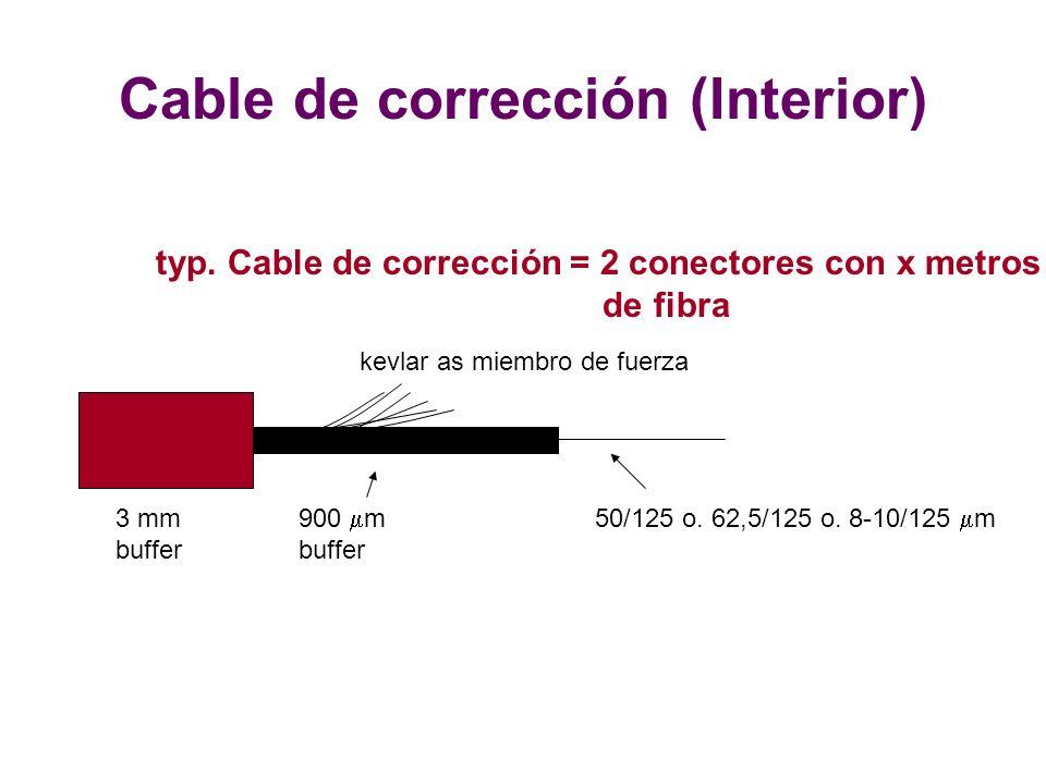 typ.Cable de corrección = 2 conectores con x metros de fibra 900 m buffer 50/125 o.